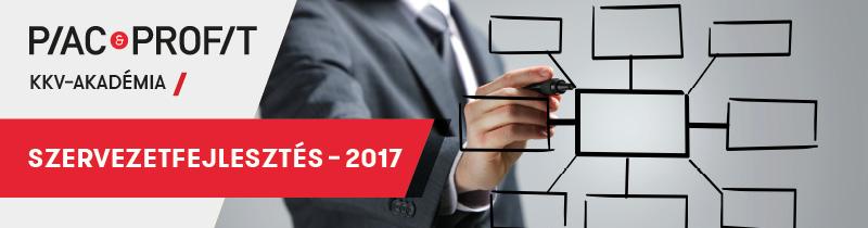 Piac&Profit KKV-akadémia – Szervezetfejlesztés – 2017