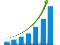 Growth_Bar_Graph